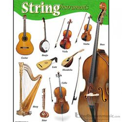Music Treasures Poster Set String Instruments
