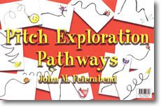 Pitch Exploration Pathways Flashcards