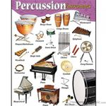 Music Treasures Poster Set Percussion Instruments