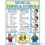 Music Treasures Poster Set Music Terms & Symbols Set of Four 7390093