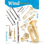 Music Treasures Poster Set Wind Instruments 830192