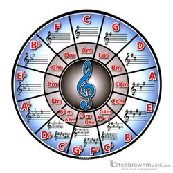 Aim Gifts Mouse Pad Circle of Fifths 40433